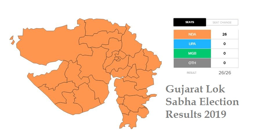 Gujarat Lok Sabha Election Results 2019