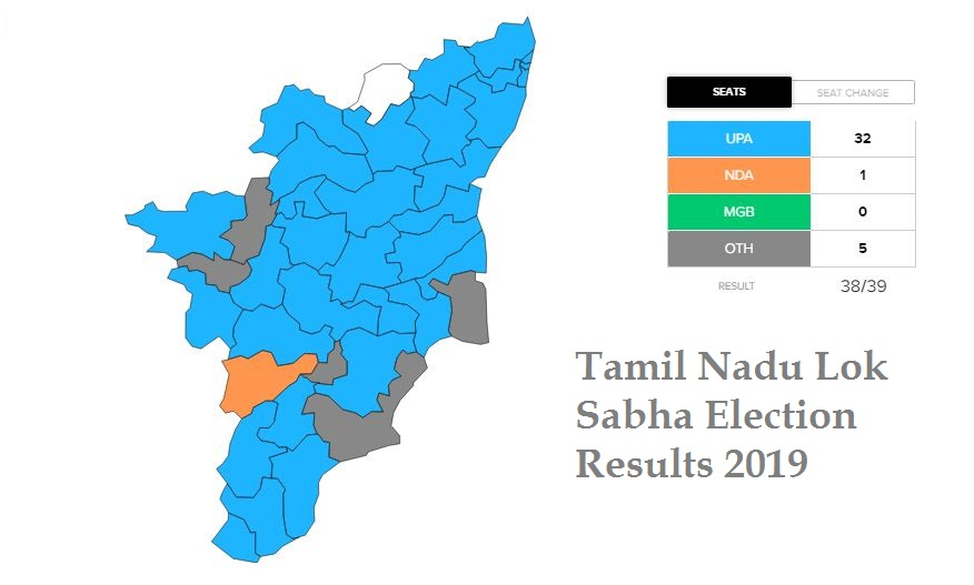Tamil Nadu Lok Sabha Election Results 2019