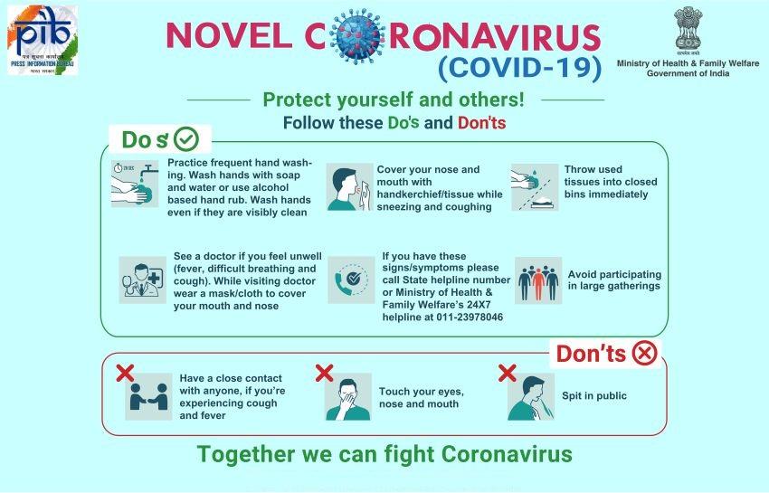 Coronavirus-precaution-guidelines